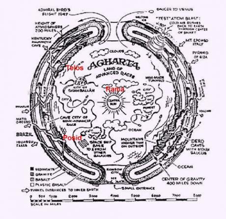 Plan de l'Intraterre - Agartha